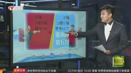 李楠和杜峰所率领的红蓝两队 战绩对比 男篮红队胜率较高